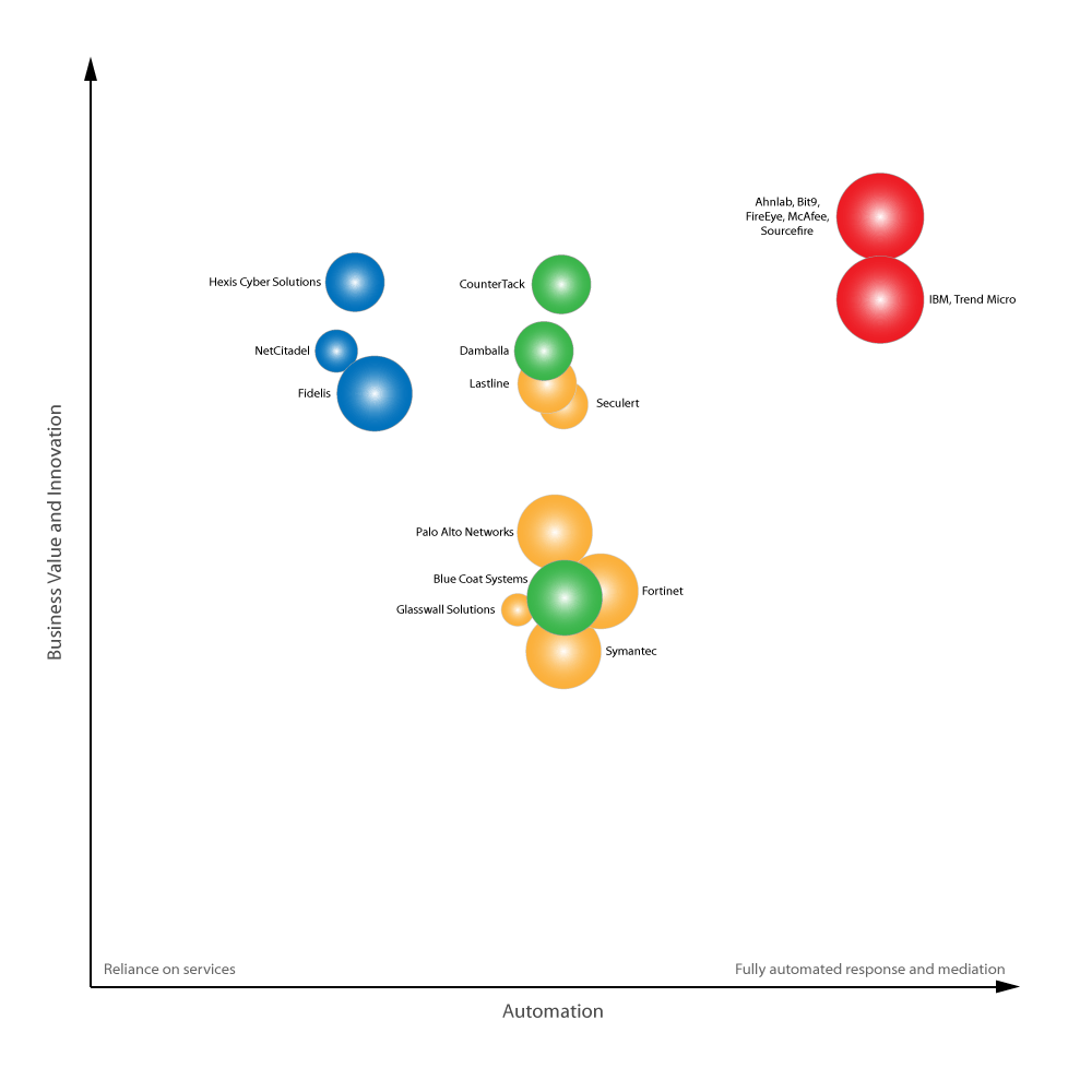 ATP-Market-Map