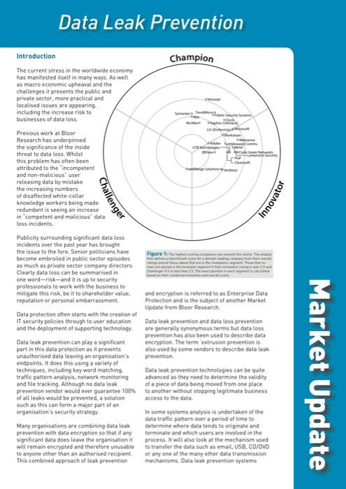 Cover for Data Leak Prevention