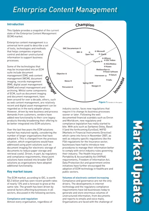 Cover for Enterprise Content Management