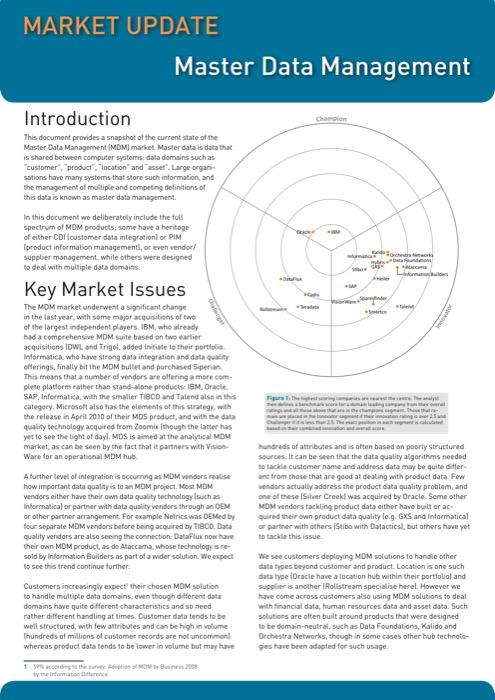 Cover for Master Data Management Market Update - 2010