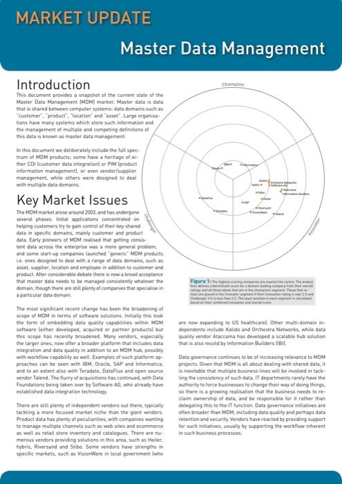 Cover for Master Data Management Market Update - 2011