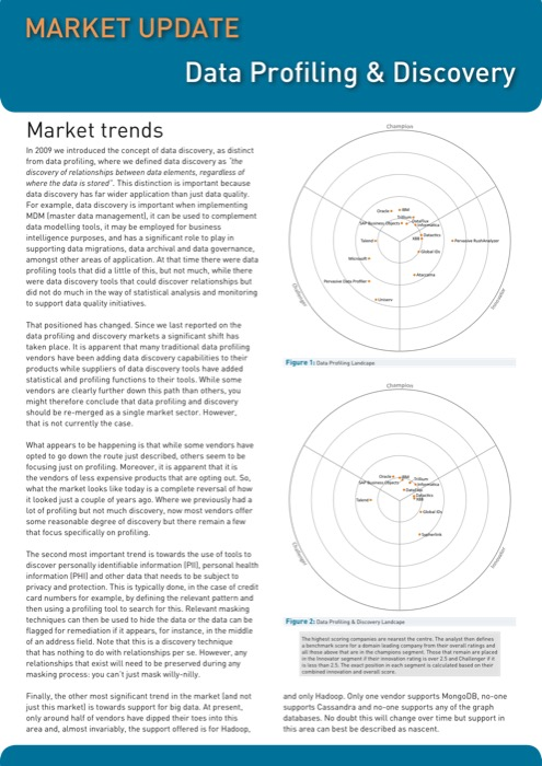 Cover for Data Profiling & Discovery Market Trends - Market trends