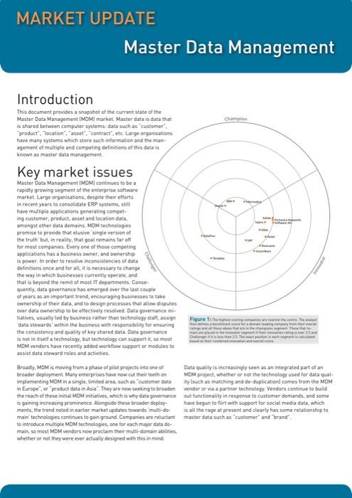 Cover for Master Data Management Market Update – 2012