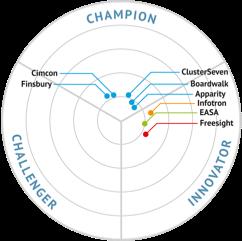 Spreadsheet Governance Bullseye 2018
