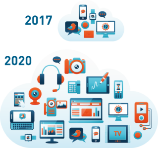 Figure 1 – Gartner predicts a multifold increase in connected devices by 2020.