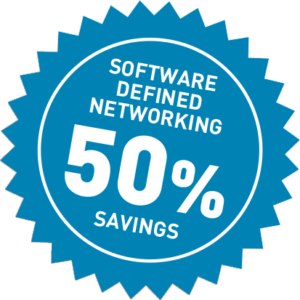 Figure 1 – ACG Research predicts 50% TCO reduction for Network Service Providers utilising SDN over the present mode of operation.