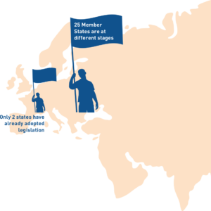Figure 2 – At the beginning of 2018 two EU Member States have already adopted the relevant national legislation, 26 Member States are at different stages in their legislative procedures and have schedules for adopting the legislation by 25 May 2018.