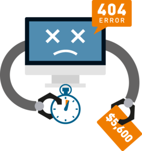Figure 1 – The average cost of IT downtime is $5,600 per minute. Source: Gartner