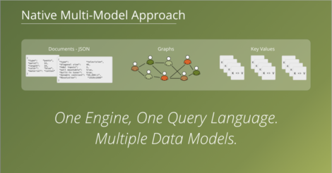 Figure 1 – ArangoDB Multi-model approach