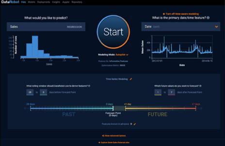 Fig 02 DataRobot supports predictive models