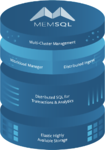 MemSQL Fig 02 MemSQL logical architecture
