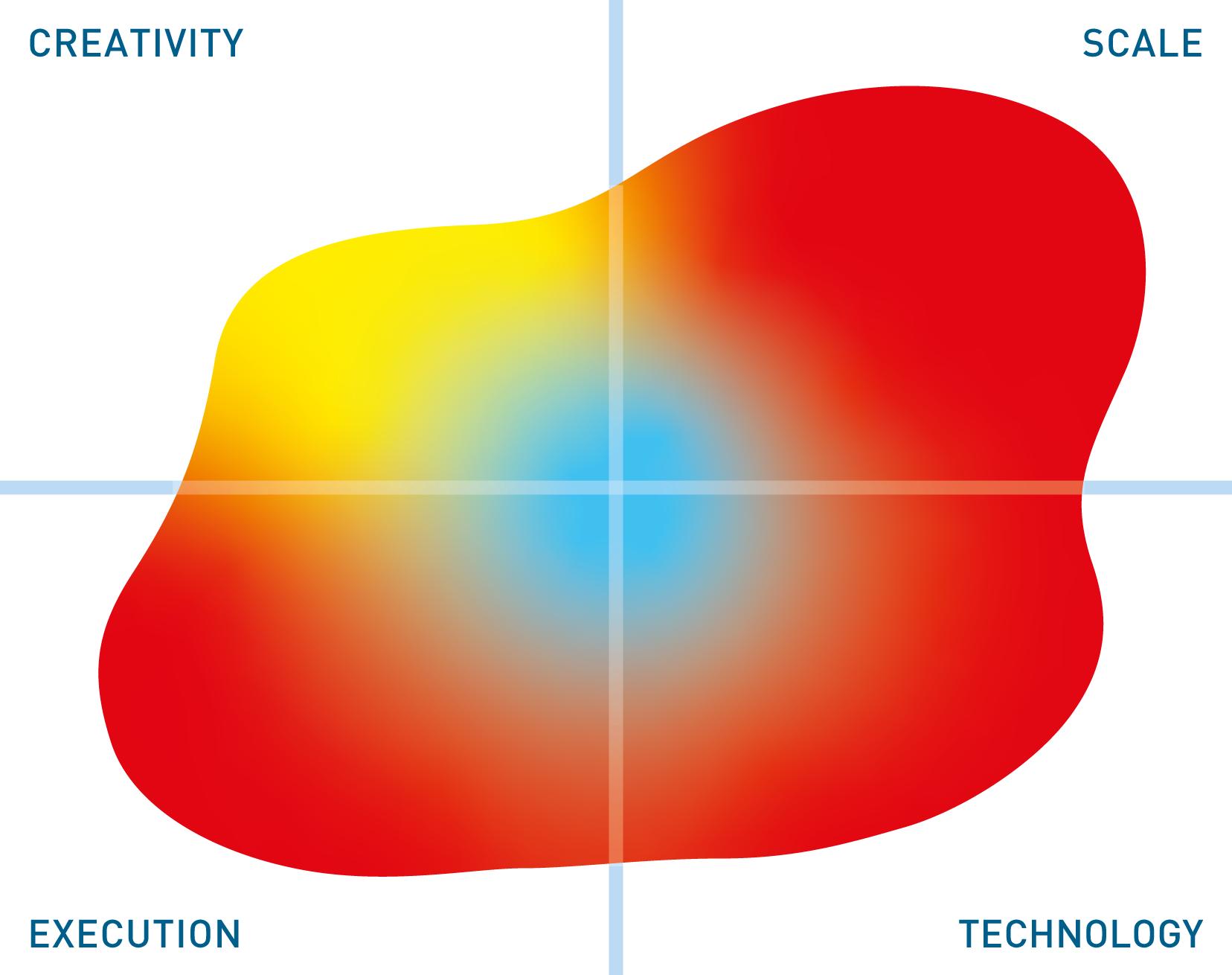 TRICENTIS mutable quadrant