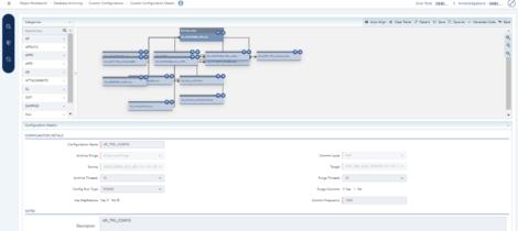 Fig 03 - Data flow diagram in Solix Common Data Platform
