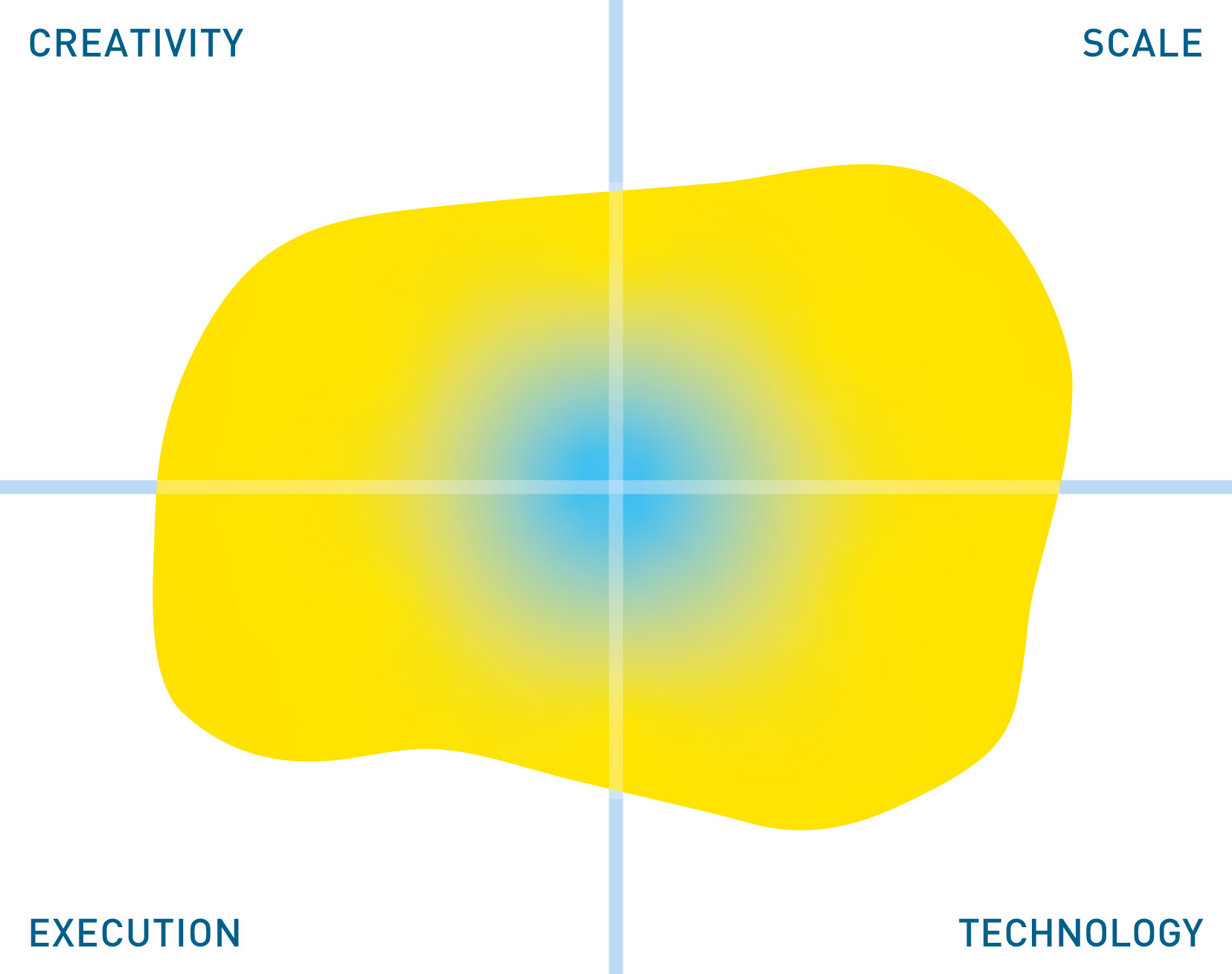 STEALTHbits mutable quadrant