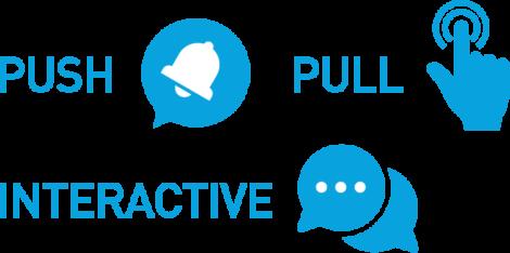 Push, Pull, interactive graphic