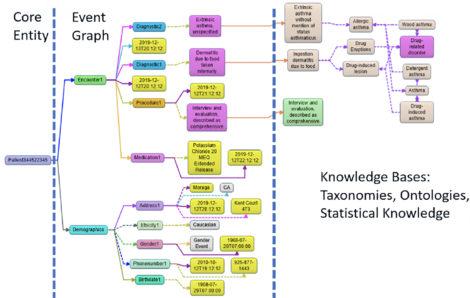 Franz AllegroGraph 7.0 diagram