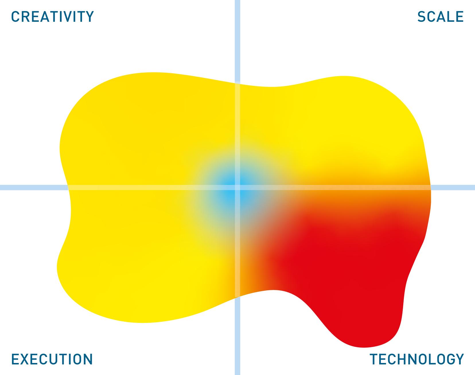 IRI Voracity mutable quadrant