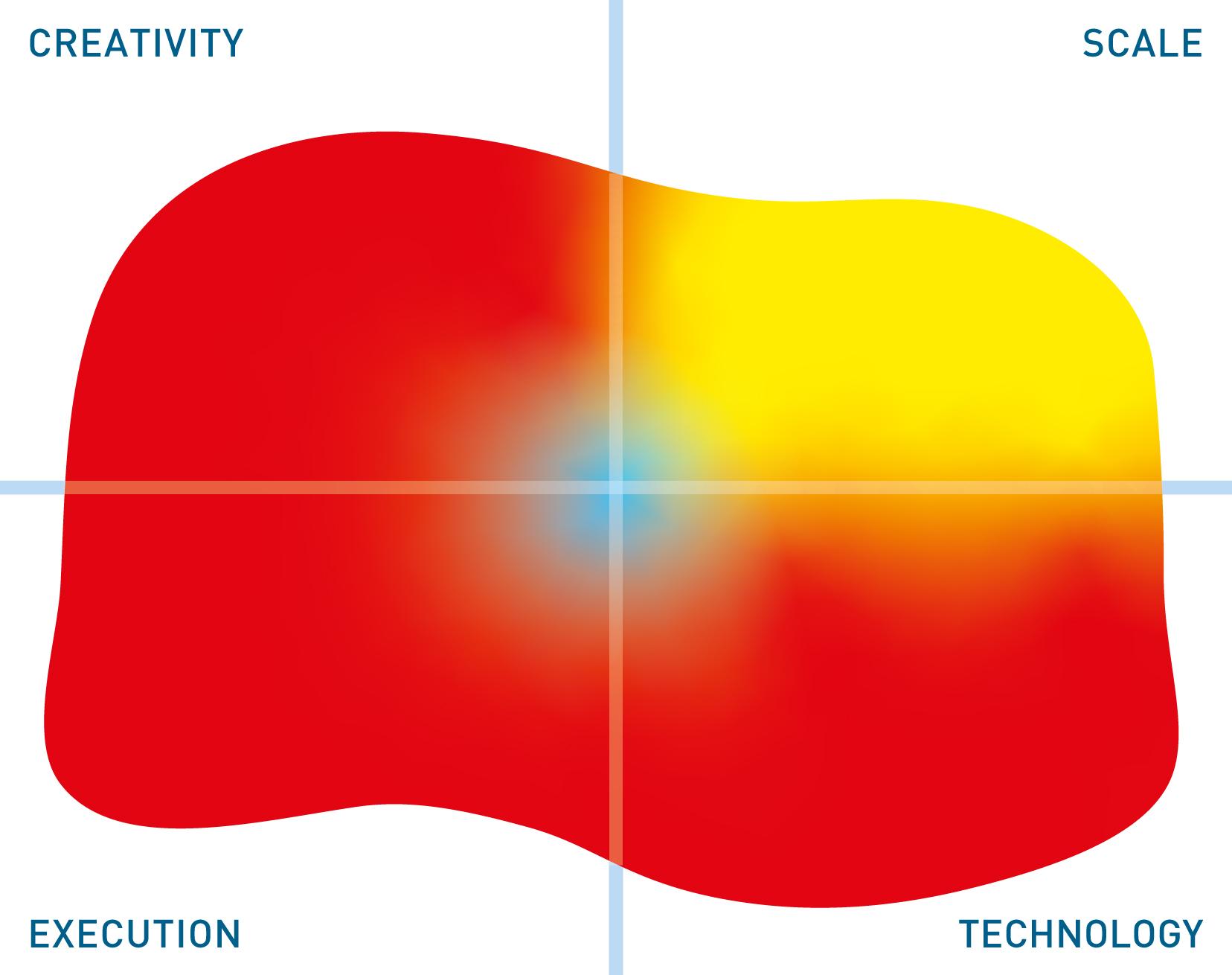 Datactics mutable quadrant