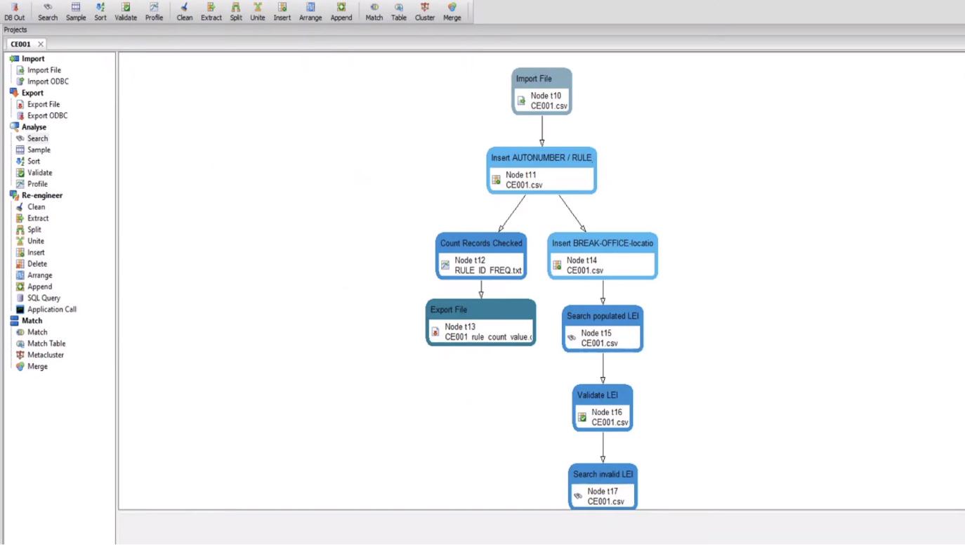 Fig 1 - Datactics FlowDesigner