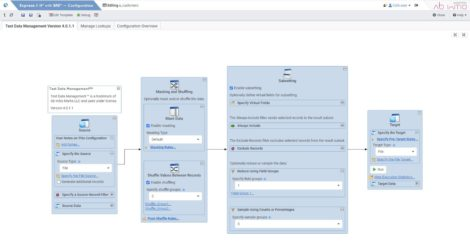 Figure 1 – Test Data Management in Ab Initio Express>It
