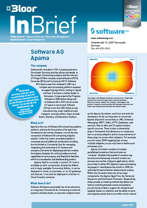 Cover for Software AG Apama