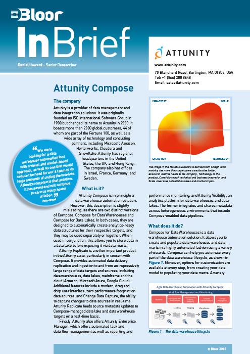 Cover for Attunity Compose
