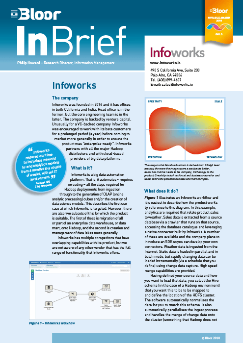 Cover for Infoworks