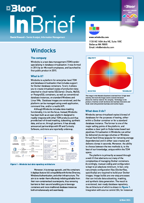 Cover for Windocks